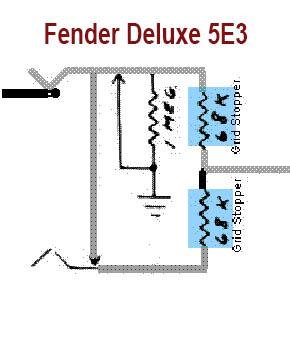 Miksi kitaravahvistimessa on 68k vastus - Fender Deluxe 5e3 tulo