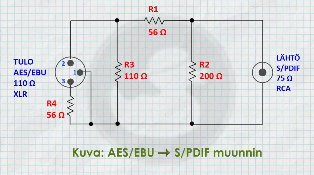AES to SPDIF muunnin kytkentäkaavio DIY tee-se-itse - Pulu Studio